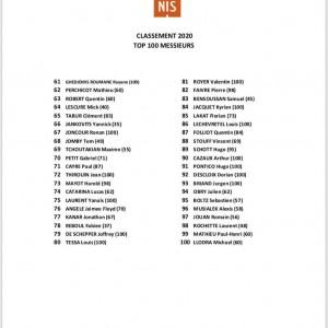 classt Franc.2020 top 100